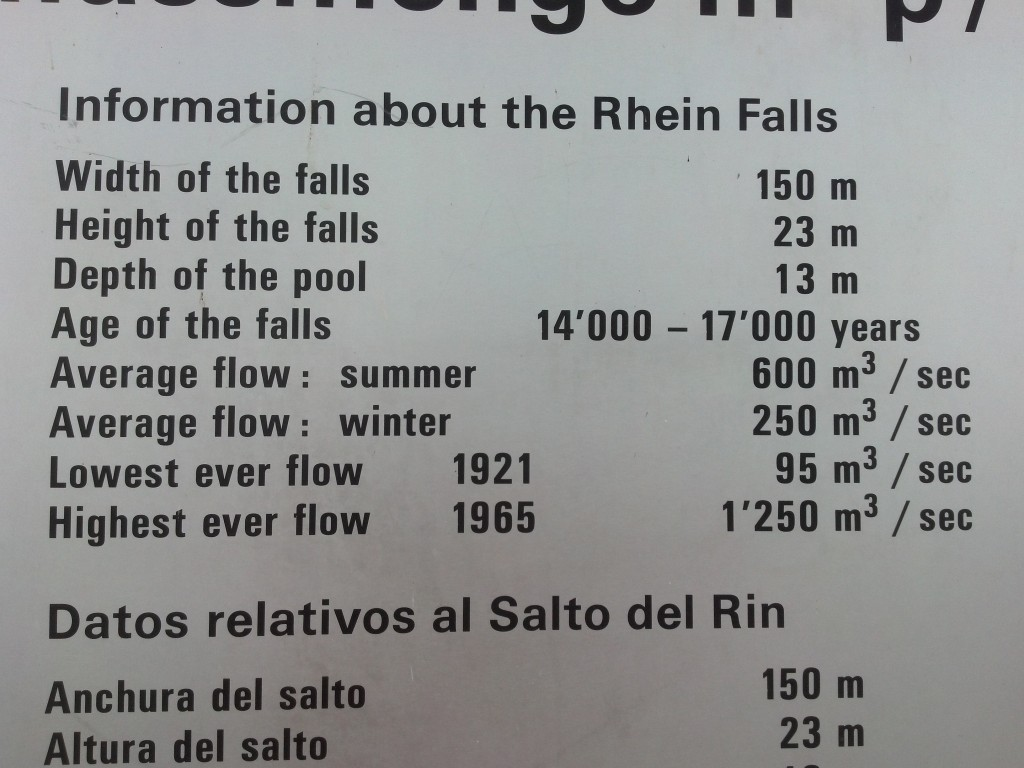 Additional information about the Rheinfall