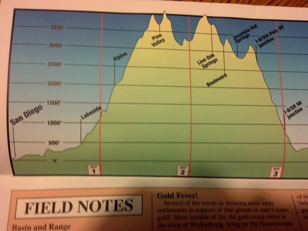 Stage 1 from San Diego to Alpine